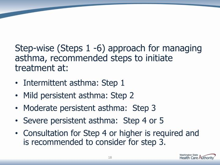 Step-wise (Steps 1 -6) approach for managing asthma, recommended steps to initiate treatment at: