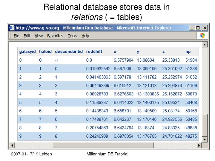 Relational database stores data in