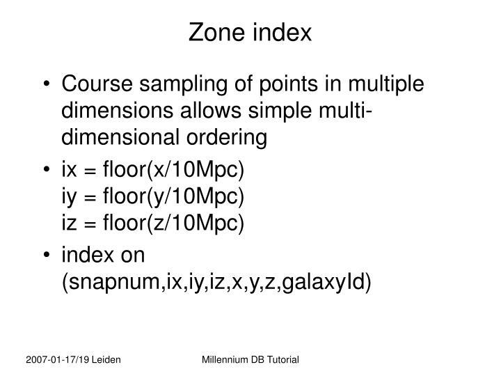 Zone index