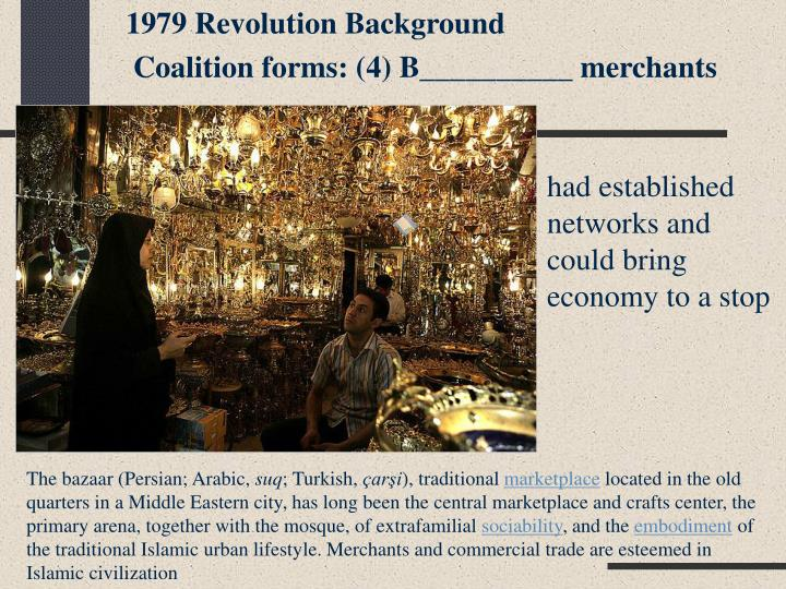 1979 Revolution Background