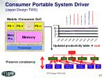 consumer portable system driver japan design twg