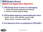 itrs system drivers market and application alignment
