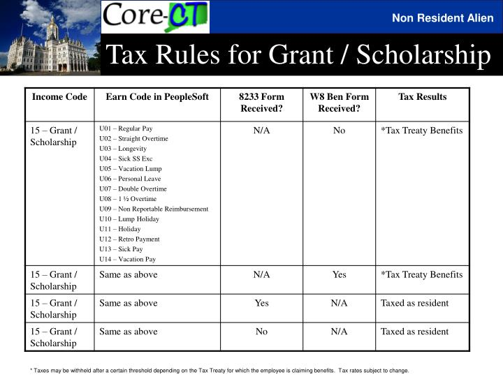 Tax Rules for Grant / Scholarship