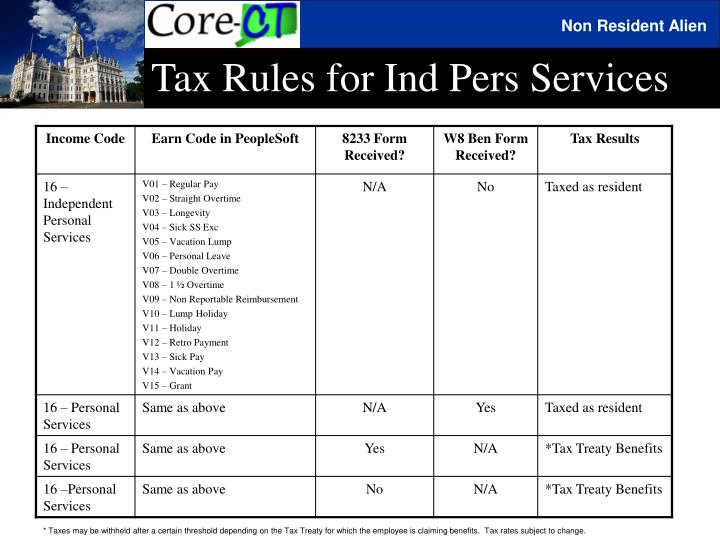 Tax Rules for Ind Pers Services
