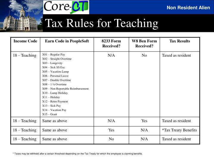 Tax Rules for Teaching