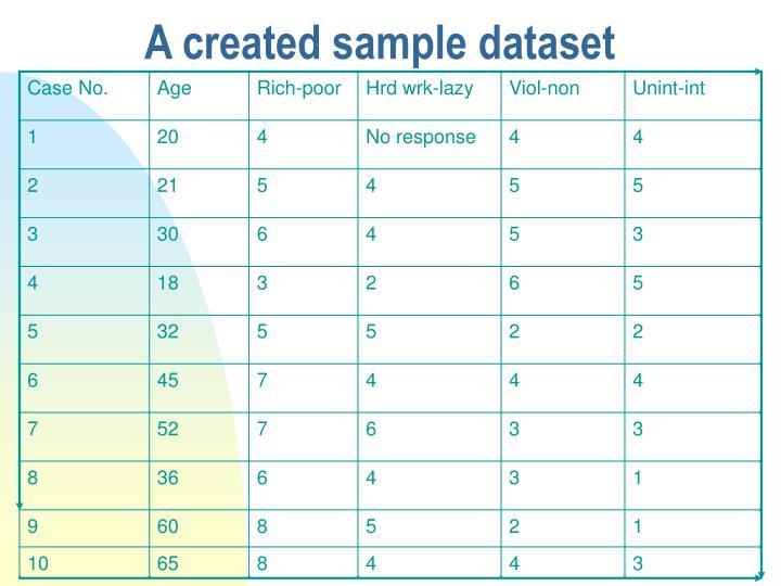 A created sample dataset