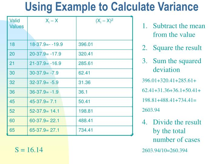 Using Example to Calculate Variance