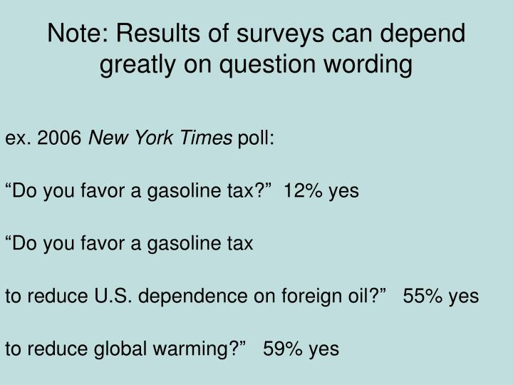 Note: Results of surveys can depend greatly on question wording