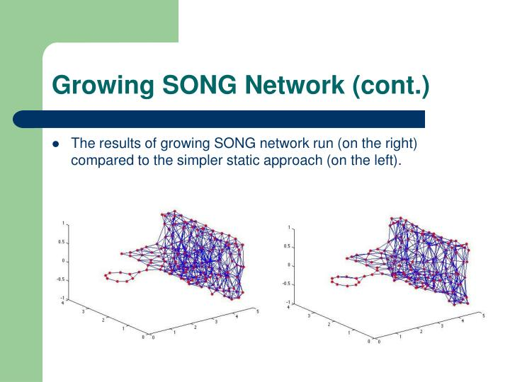 Growing SONG Network (cont.)