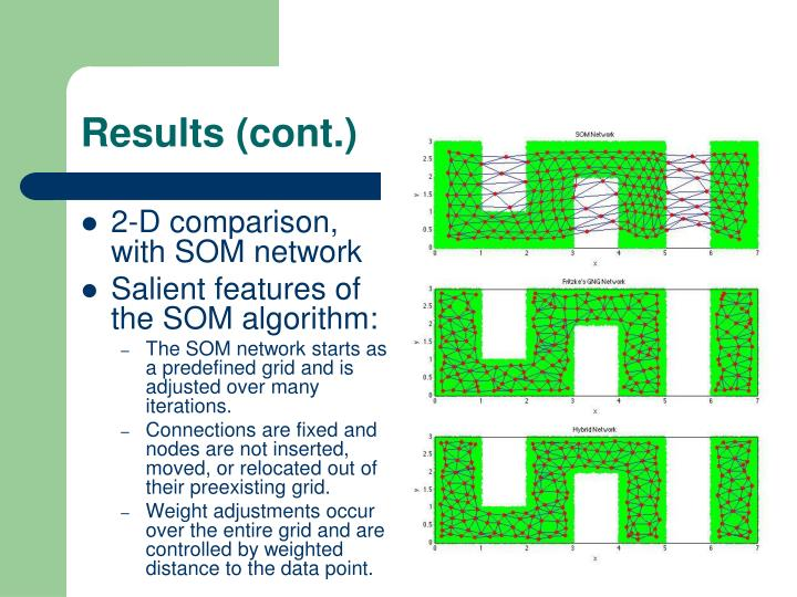 2-D comparison, with SOM network