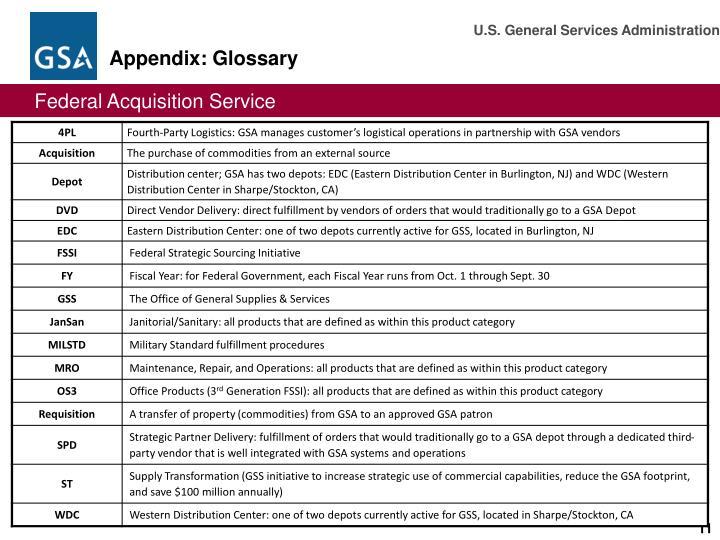Appendix: Glossary