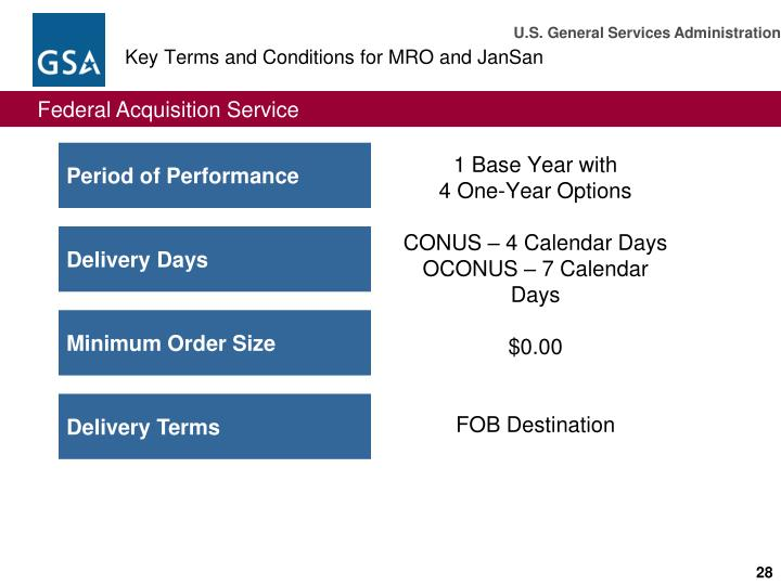 Key Terms and Conditions for MRO and
