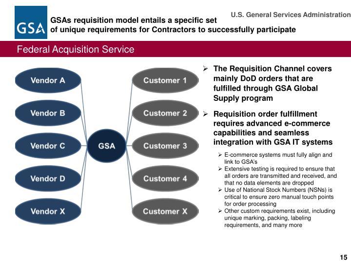 GSAs requisition model entails a specific set