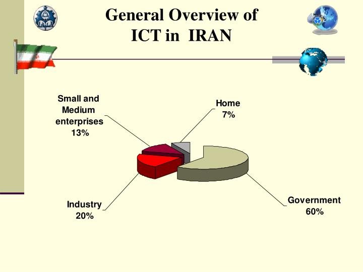 General Overview of