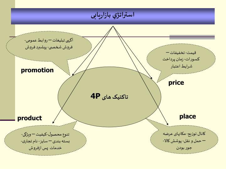 استراتژي بازاريابی