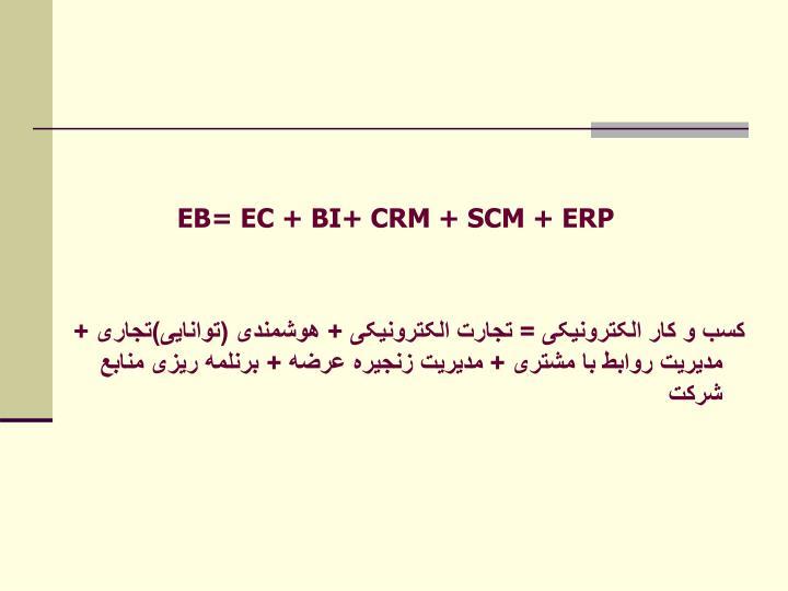 EB= EC + BI+ CRM + SCM + ERP