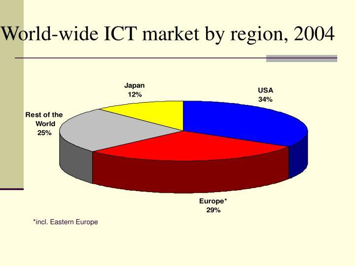 World-wide ICT market by region, 2004