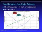 one dynamic one static antenna3