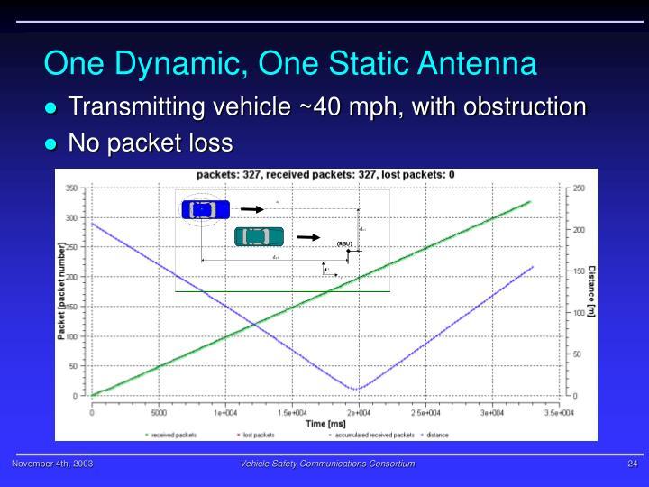 One Dynamic, One Static Antenna