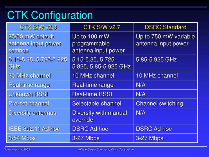 CTK Configuration