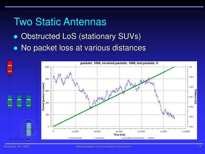 Two Static Antennas