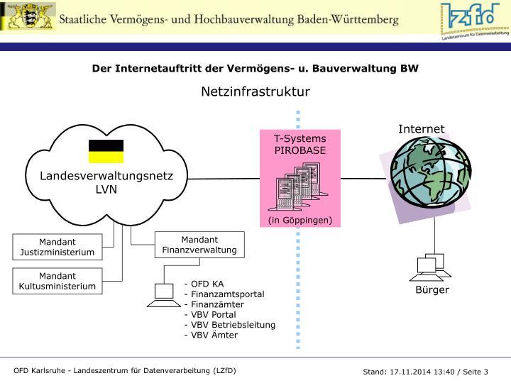 Netzinfrastruktur