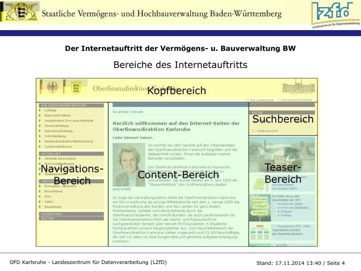 Bereiche des Internetauftritts