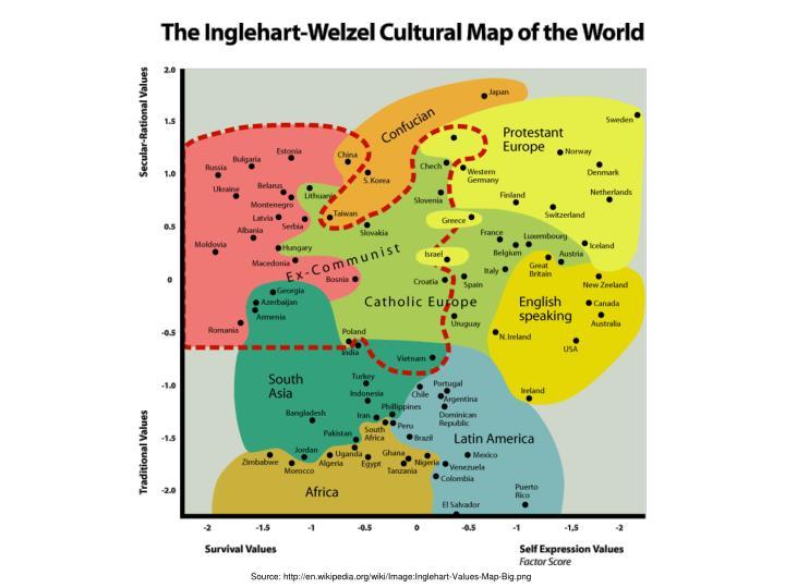Source: http://en.wikipedia.org/wiki/Image:Inglehart-Values-Map-Big.png