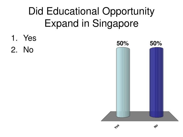 Did Educational Opportunity Expand in Singapore