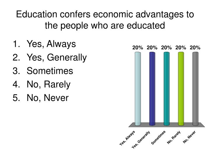 Education confers economic advantages to the people who are educated