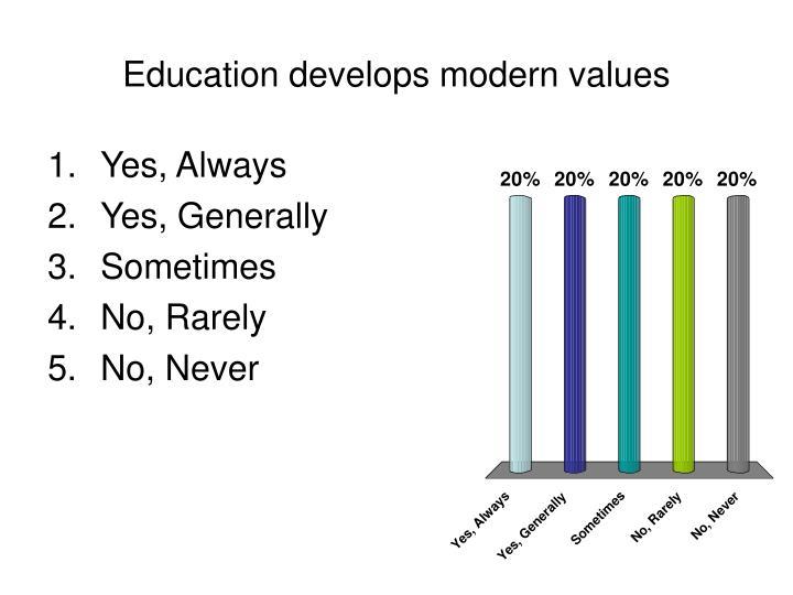 Education develops modern values