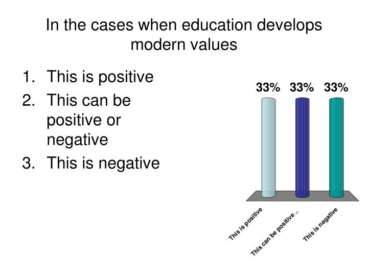 In the cases when education develops modern values
