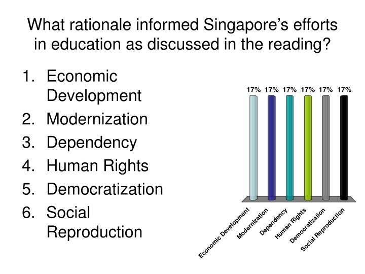 What rationale informed Singapore's efforts in education as discussed in the reading?