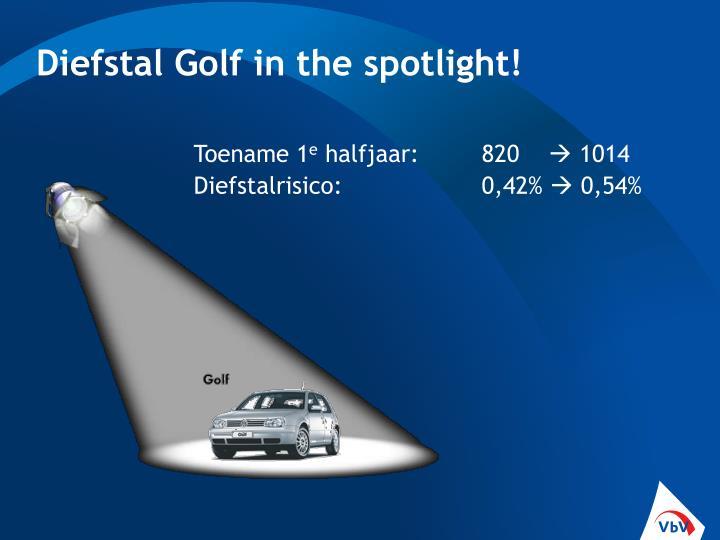 Diefstal Golf in the spotlight!