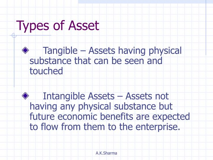 Types of Asset