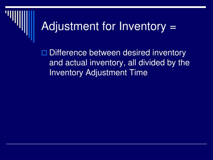 Adjustment for Inventory =