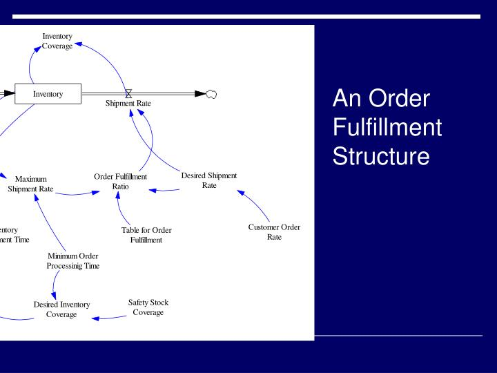 An Order Fulfillment Structure