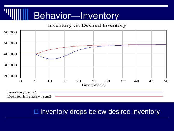Behavior—Inventory