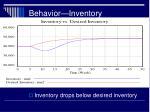 behavior inventory