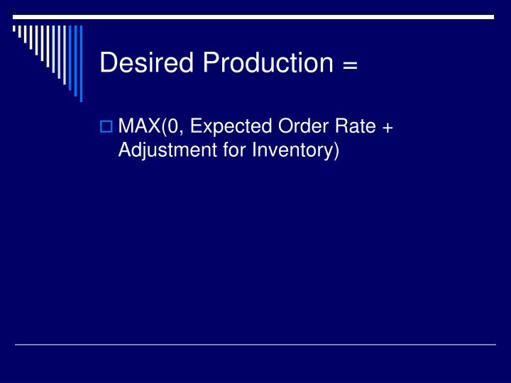 Desired Production =