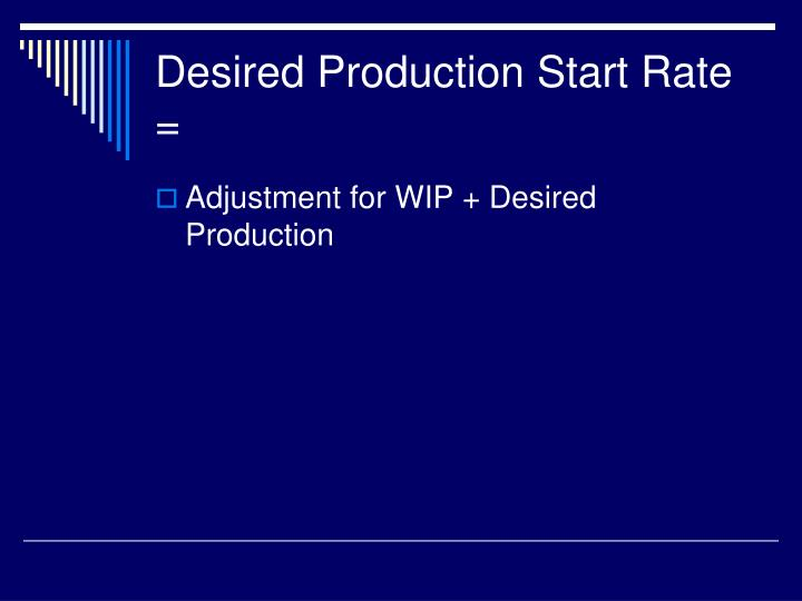 Desired Production Start Rate =