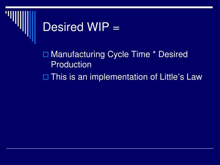 Desired WIP =