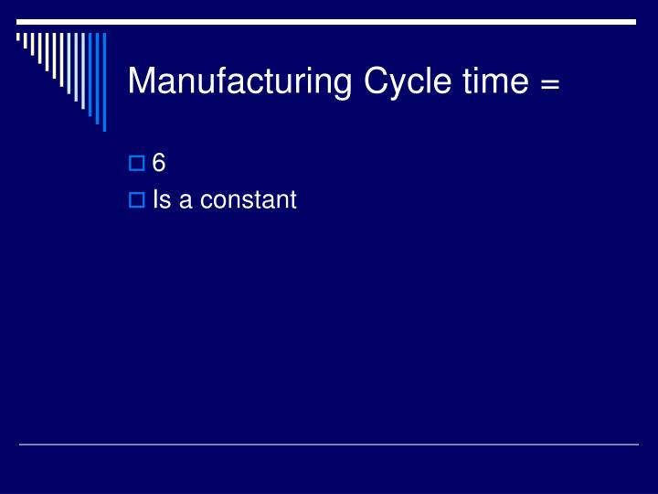 Manufacturing Cycle time =