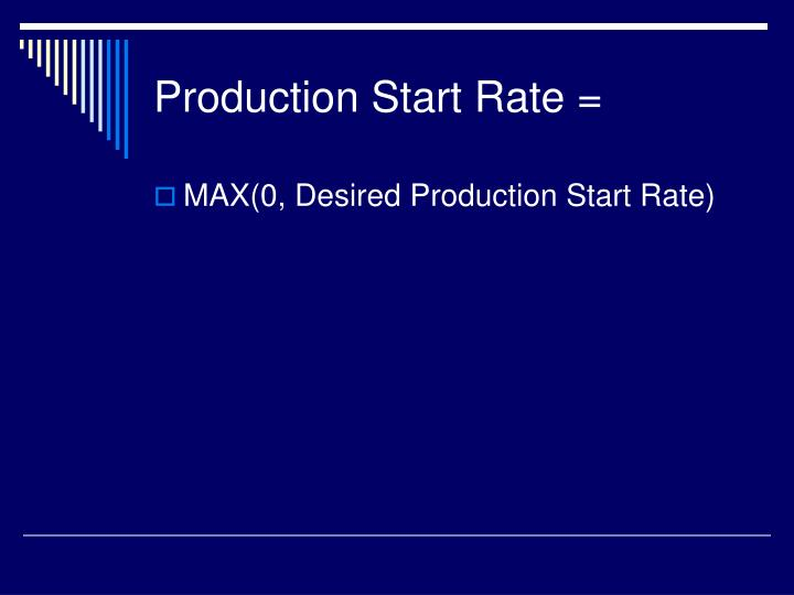 Production Start Rate =
