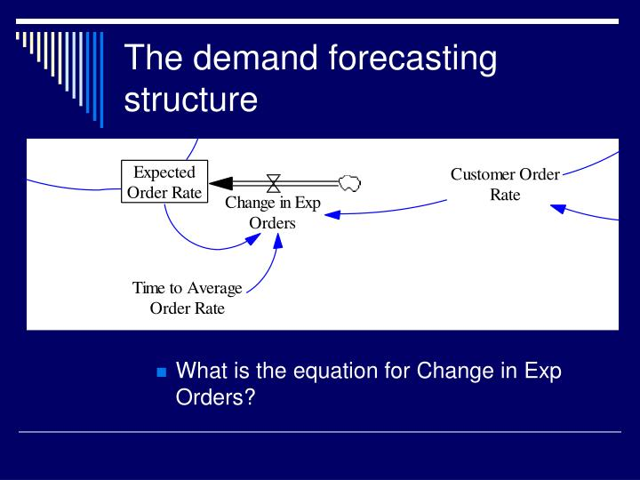 The demand forecasting structure