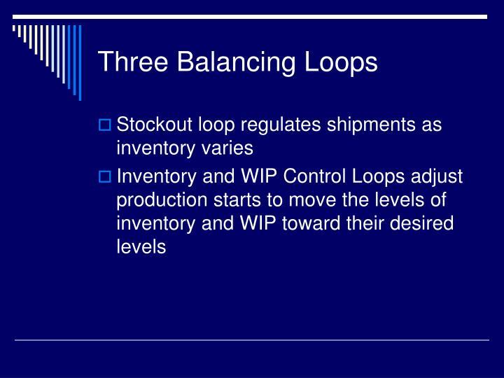 Three Balancing Loops