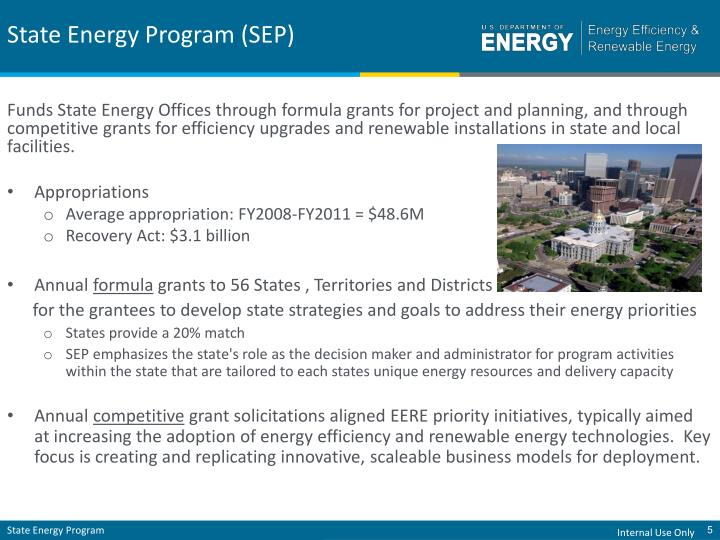 State Energy Program (SEP)