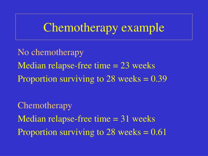 Chemotherapy example