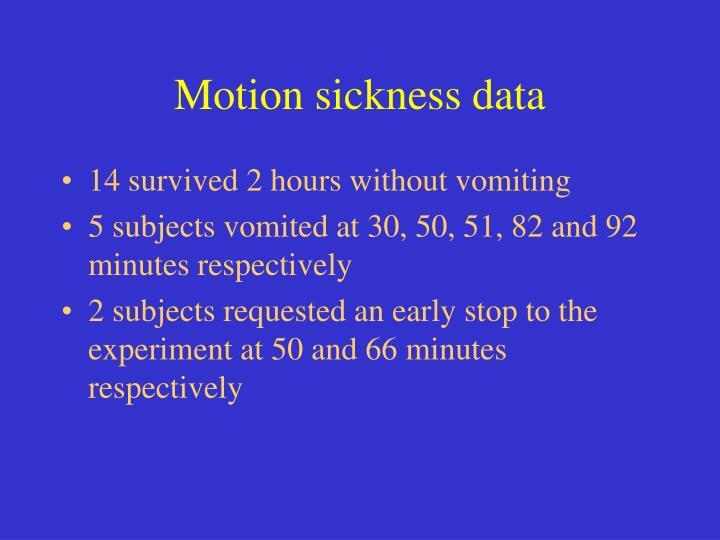 Motion sickness data