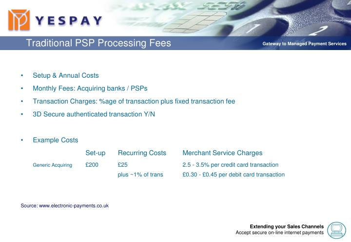 Traditional PSP Processing Fees